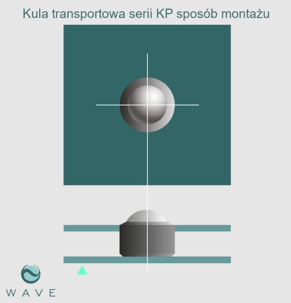 Kula transportowa element kulowy KP 15 60 montaż