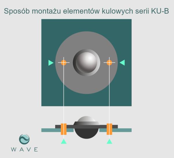 Kula transportowa element kulowy KU 16 B 15 montaż